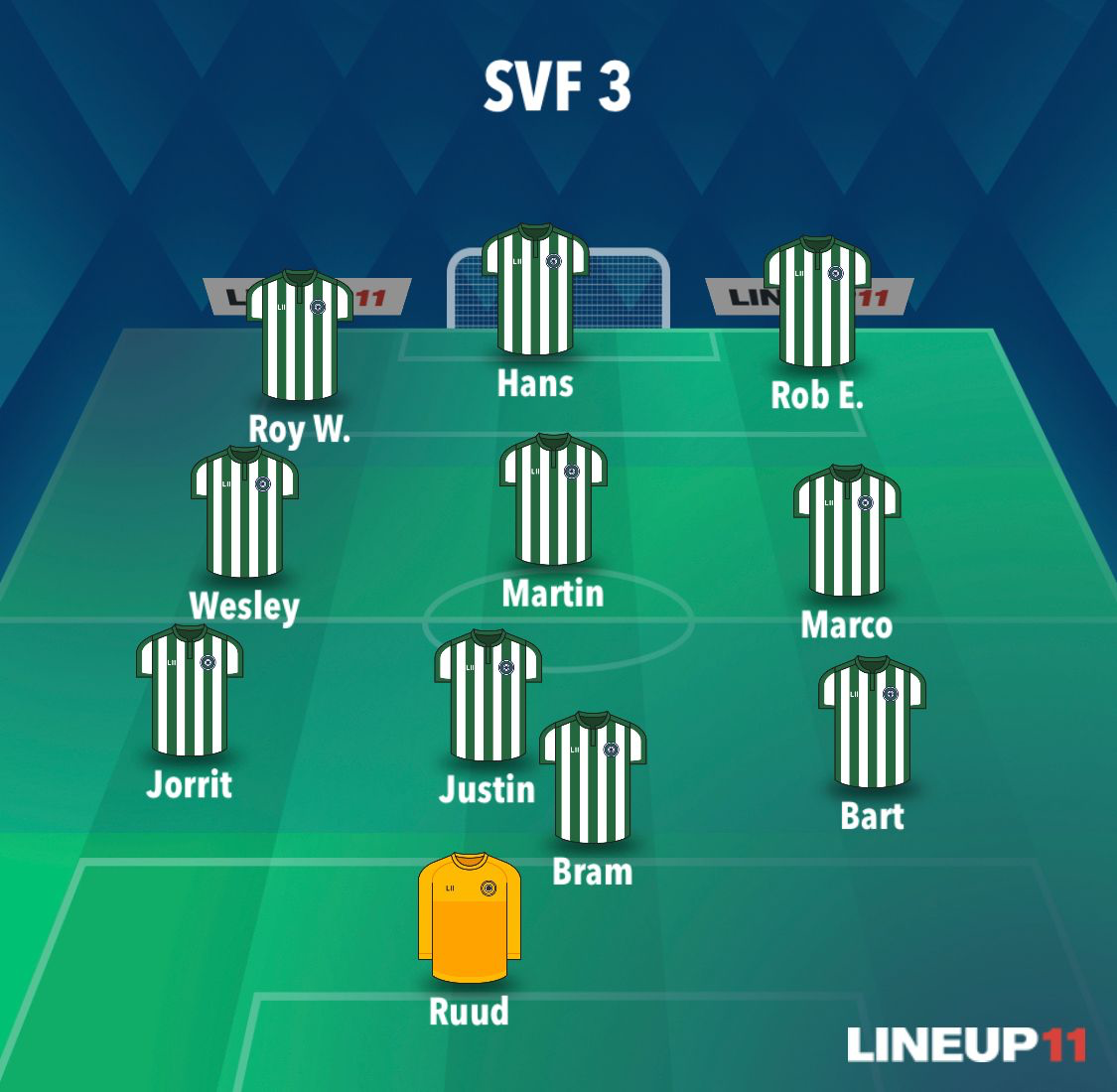 opstelling-svf3-veenendaal